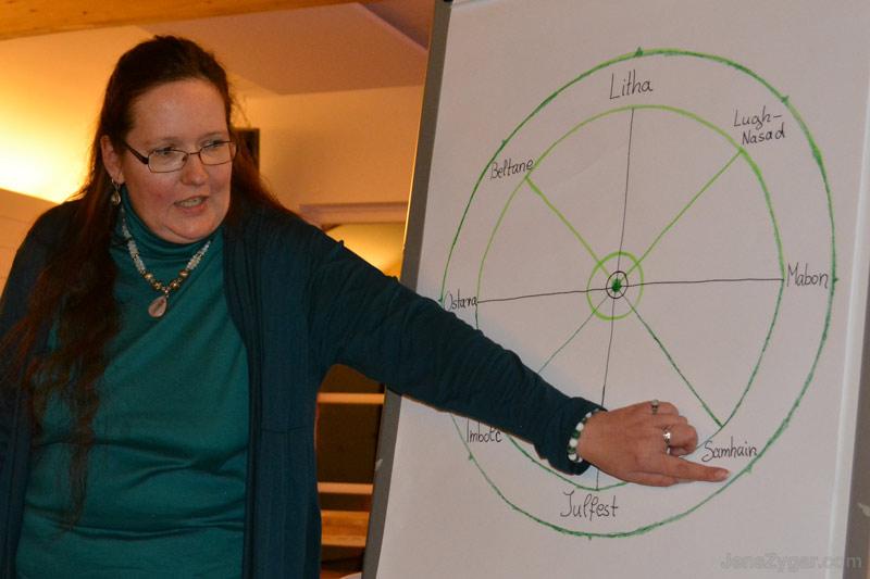 Elanor erklärt auf den Klangtagen das Jahresrad